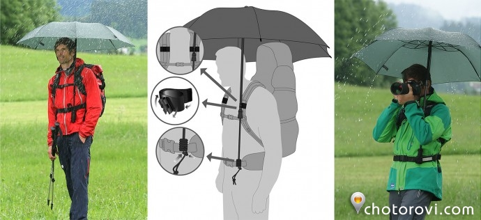 handsfree_umbrella